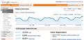 July web traffic
