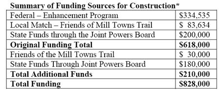 mttb-funding-sshot
