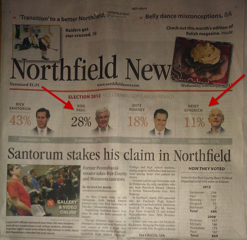 Newspaper mn