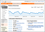 image of august web traffic