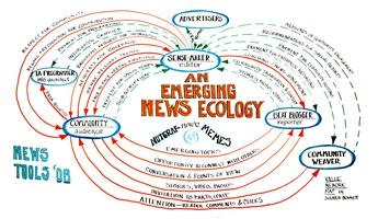 emergingnewsecology