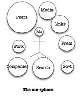me-sphere