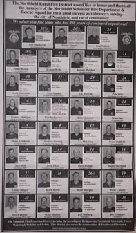 Northfield MN firefighters, members of the Northfield Fire Relief Association