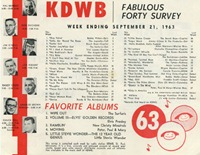 KDWB fab 40 1963